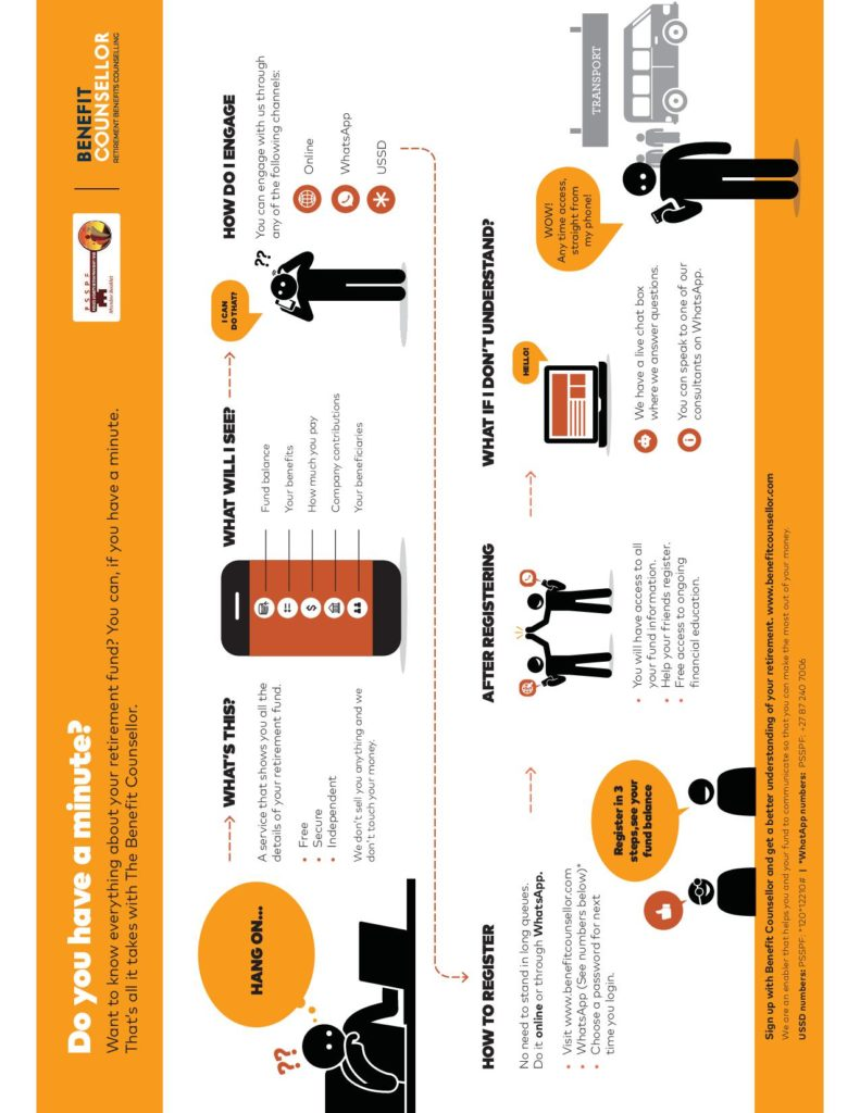 PSSPF_Benefit Counsellor_Infographic